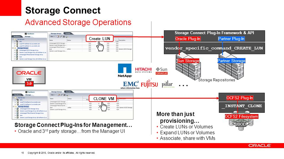 15 Copyright © 2013, Oracle and/or its affiliates. All rights reserved. Storage Connect Advanced Storage Operations Storage Connect Plug-Ins for Manag