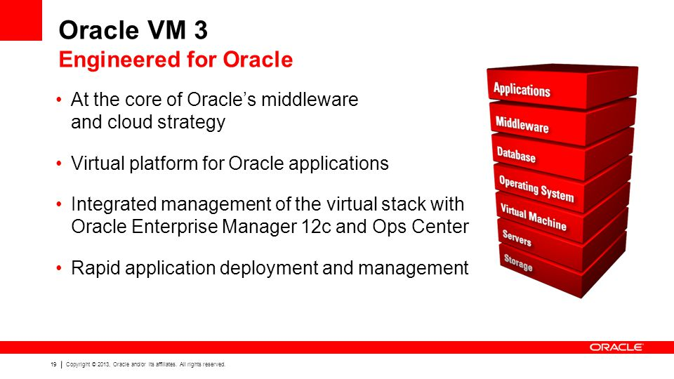 19Copyright © 2013, Oracle and/or its affiliates. All rights reserved. At the core of Oracle's middleware and cloud strategy Virtual platform for Orac