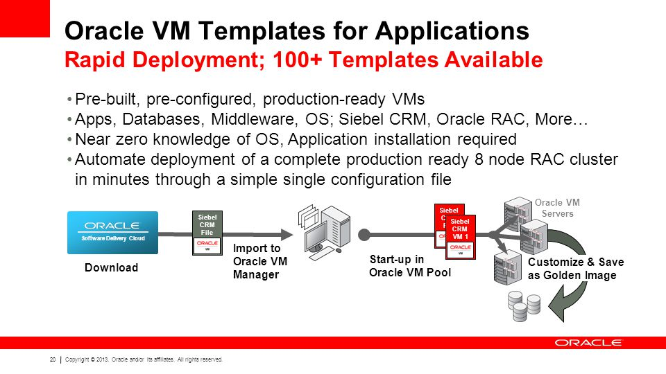 20Copyright © 2013, Oracle and/or its affiliates. All rights reserved. Start-up in Oracle VM Pool Oracle VM Templates for Applications Rapid Deploymen