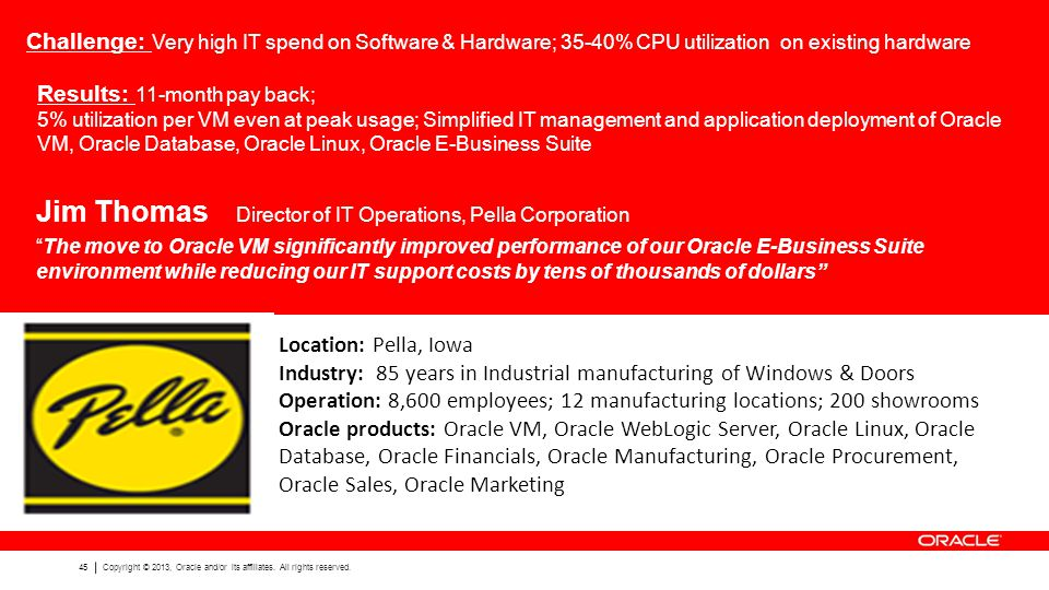 45 Copyright © 2013, Oracle and/or its affiliates. All rights reserved. Challenge: Very high IT spend on Software & Hardware; 35-40% CPU utilization o
