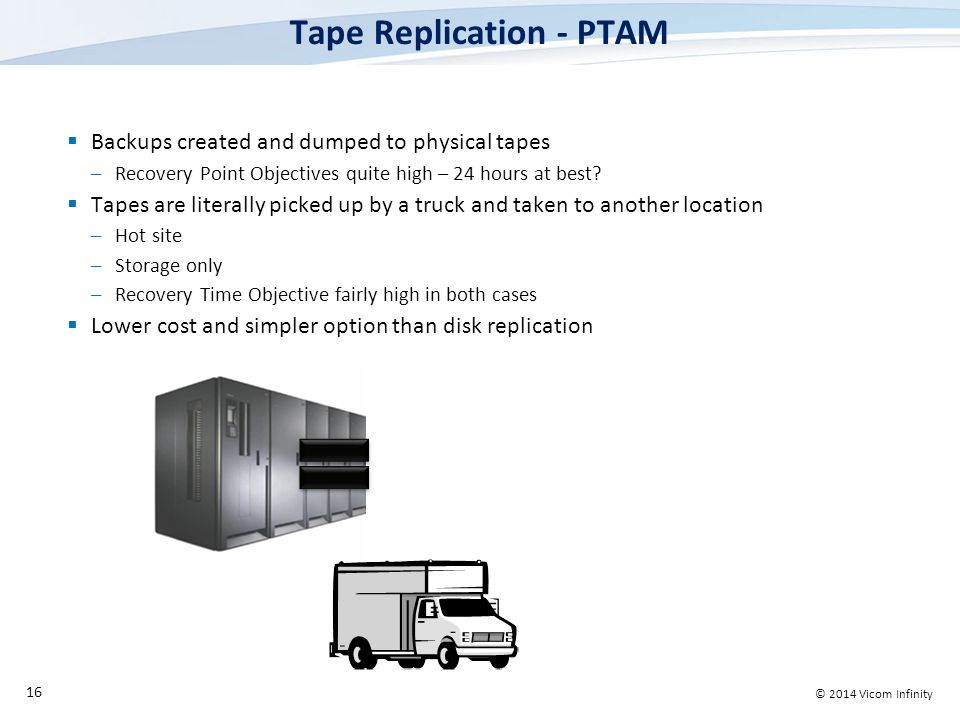 © 2014 Vicom Infinity Tape Replication - PTAM 16  Backups created and dumped to physical tapes –Recovery Point Objectives quite high – 24 hours at best.