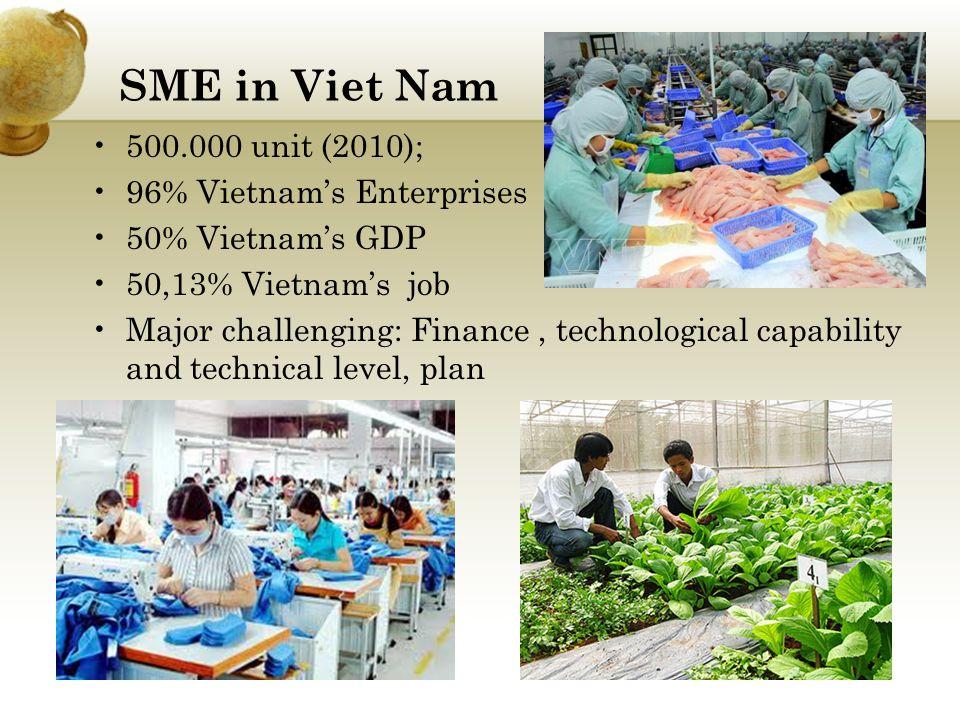 SME in Viet Nam 500.000 unit (2010); 96% Vietnam's Enterprises 50% Vietnam's GDP 50,13% Vietnam's job Major challenging: Finance, technological capabi