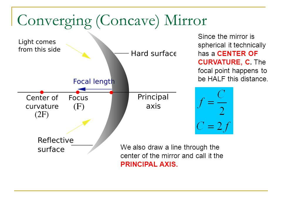 Converging (Concave) Mirror Since the mirror is spherical it technically has a CENTER OF CURVATURE, C. The focal point happens to be HALF this distanc