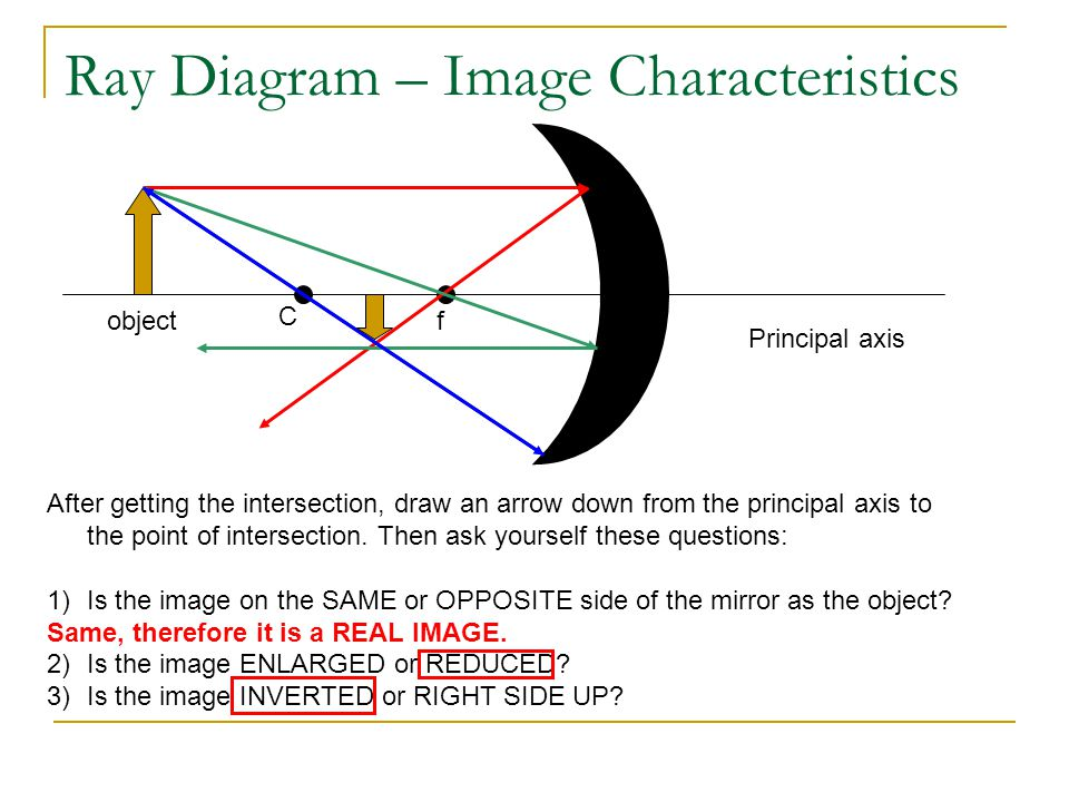 Ray Diagram – Image Characteristics Principal axis f C object After getting the intersection, draw an arrow down from the principal axis to the point