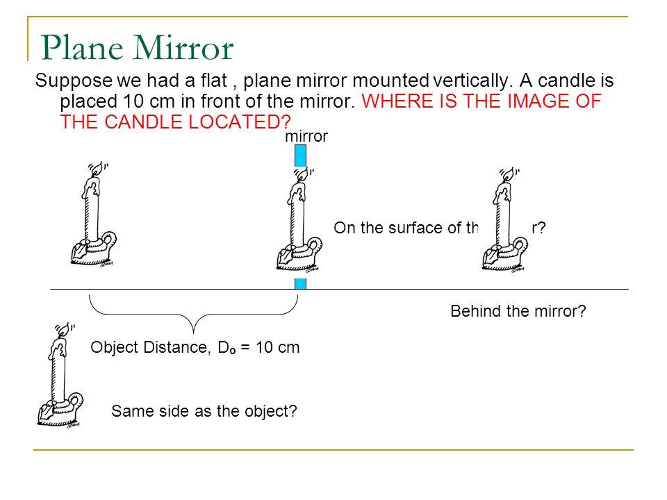 Plane Mirror Suppose we had a flat, plane mirror mounted vertically.