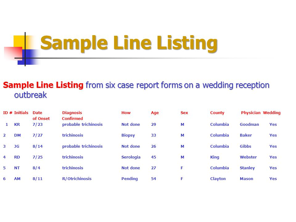 Sample Line Listing Sample Line Listingfrom six case report forms on a wedding reception outbreak Sample Line Listing from six case report forms on a wedding reception outbreak ID # Initials Date Diagnosis How Age Sex County Physician Wedding of Onset Confirmed 1 KR 7/23 probable trichinosisNot done 29 M Columbia Goodman Yes 2 DM 7/27 trichinosis Biopsy 33 M Columbia Baker Yes 3 JG 8/14 probable trichinosisNot done 26 M Columbia Gibbs Yes 4 RD 7/25 trichinosis Serologia 45 M King Webster Yes 5 NT 8/4 trichinosis Not done 27 F Columbia Stanley Yes 6 AM 8/11 R/Otrichinosis Pending 54 F Clayton Mason Yes