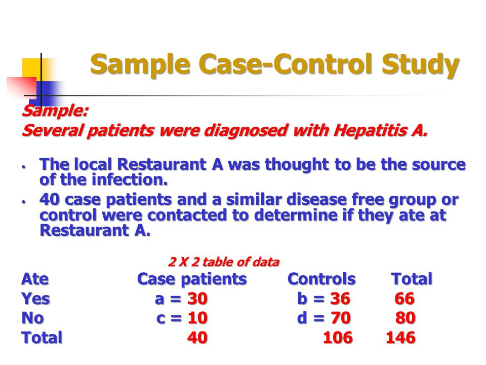 Sample Case-Control Study Sample: Several patients were diagnosed with Hepatitis A.