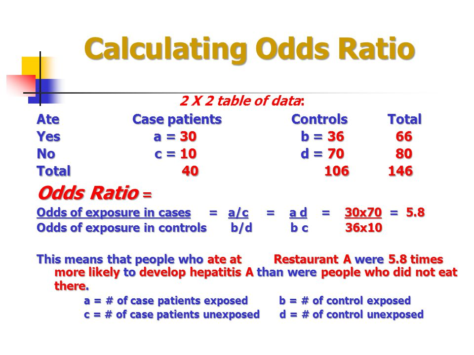 Calculating Odds Ratio 2 X 2 table of data: Ate Case patients Controls Total Yes a = 30 b = 36 66 No c = 10 d = 70 80 Total 40 106 146 Odds Ratio = Odds of exposure in cases = a/c = a d = 30x70 = 5.8 Odds of exposure in controls b/d b c 36x10 This means that people who ate at Restaurant A were 5.8 times more likely to develop hepatitis A than were people who did not eat there.