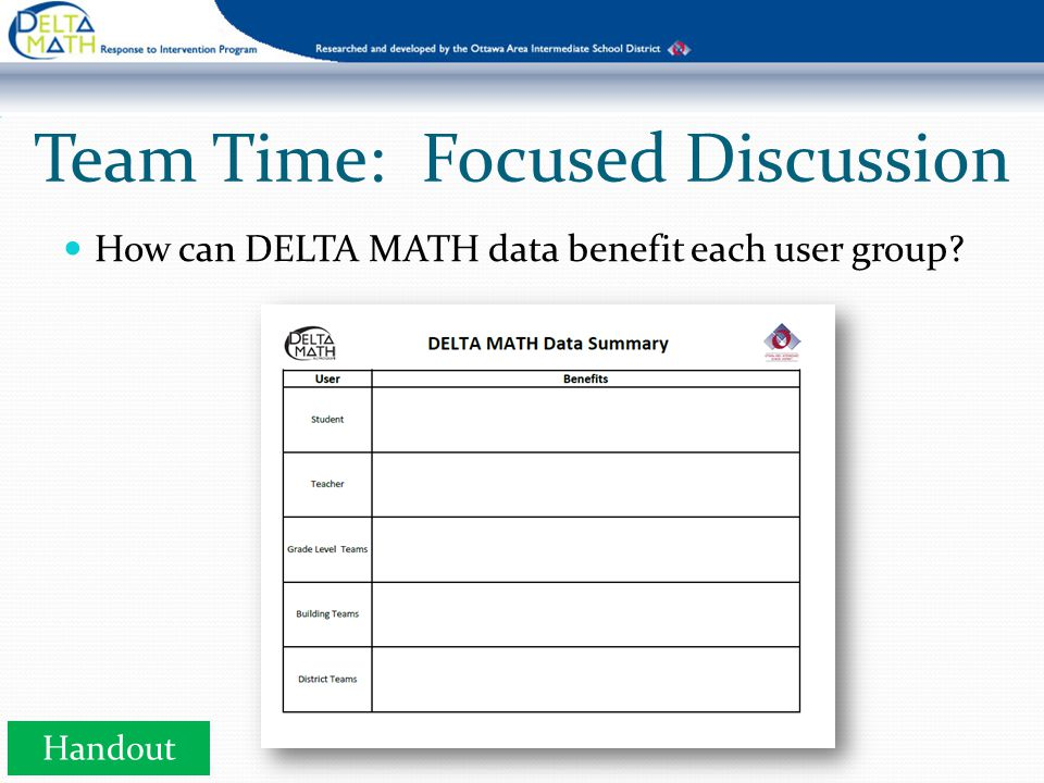 How can DELTA MATH data benefit each user group Team Time: Focused Discussion Handout