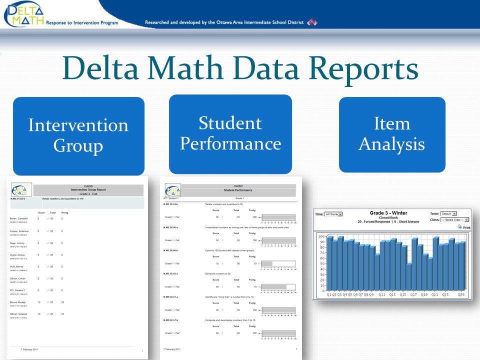 Delta Math Data Reports Intervention Group Student Performance Item Analysis