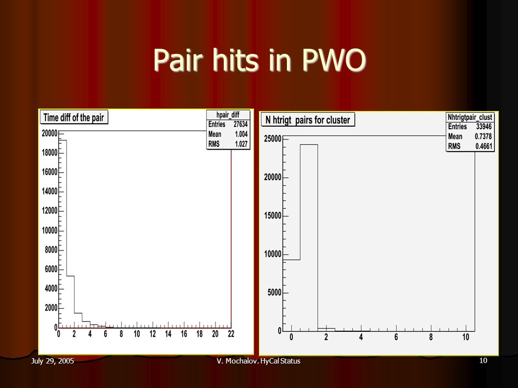 V. Mochalov. HyCal Status 10 July 29, 2005 Pair hits in PWO