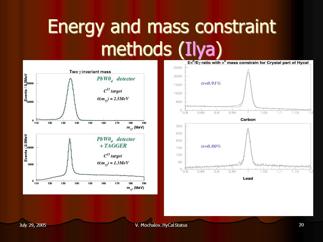V. Mochalov. HyCal Status 20 July 29, 2005 Energy and mass constraint methods (Ilya)