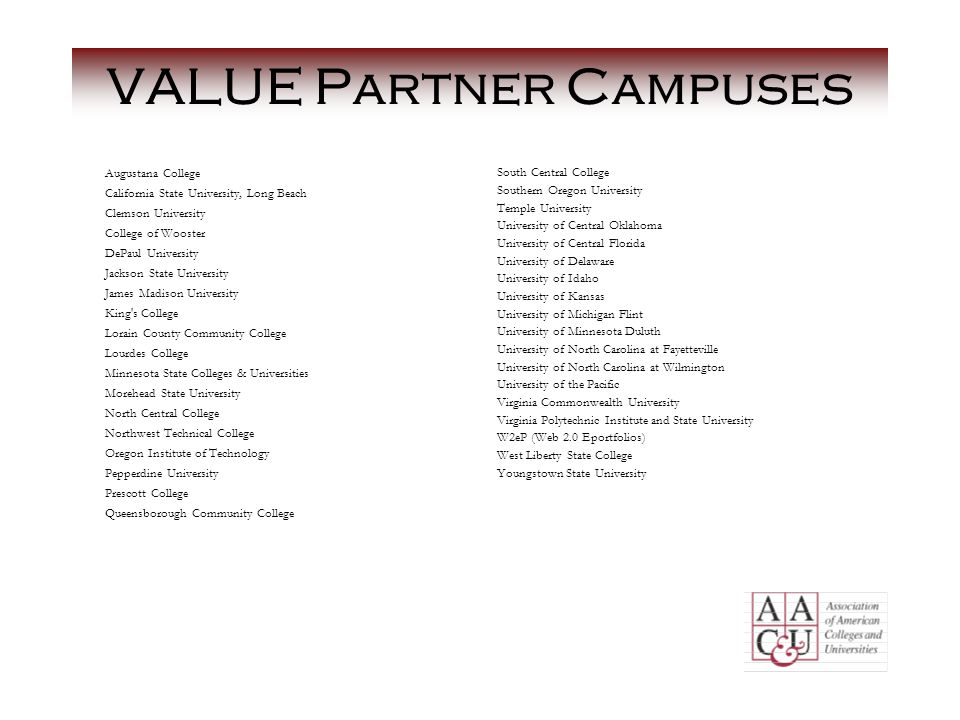 VALUE Partner Campuses Augustana College California State University, Long Beach Clemson University College of Wooster DePaul University Jackson State University James Madison University King s College Lorain County Community College Lourdes College Minnesota State Colleges & Universities Morehead State University North Central College Northwest Technical College Oregon Institute of Technology Pepperdine University Prescott College Queensborough Community College South Central College Southern Oregon University Temple University University of Central Oklahoma University of Central Florida University of Delaware University of Idaho University of Kansas University of Michigan Flint University of Minnesota Duluth University of North Carolina at Fayetteville University of North Carolina at Wilmington University of the Pacific Virginia Commonwealth University Virginia Polytechnic Institute and State University W2eP (Web 2.0 Eportfolios) West Liberty State College Youngstown State University