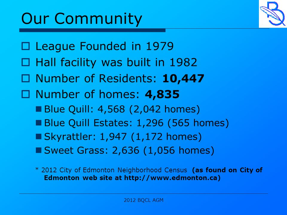 2012 BQCL AGM Our Community  League Founded in 1979  Hall facility was built in 1982  Number of Residents: 10,447  Number of homes: 4,835 Blue Quill: 4,568 (2,042 homes) Blue Quill Estates: 1,296 (565 homes) Skyrattler: 1,947 (1,172 homes) Sweet Grass: 2,636 (1,056 homes) * 2012 City of Edmonton Neighborhood Census (as found on City of Edmonton web site at http://www.edmonton.ca)