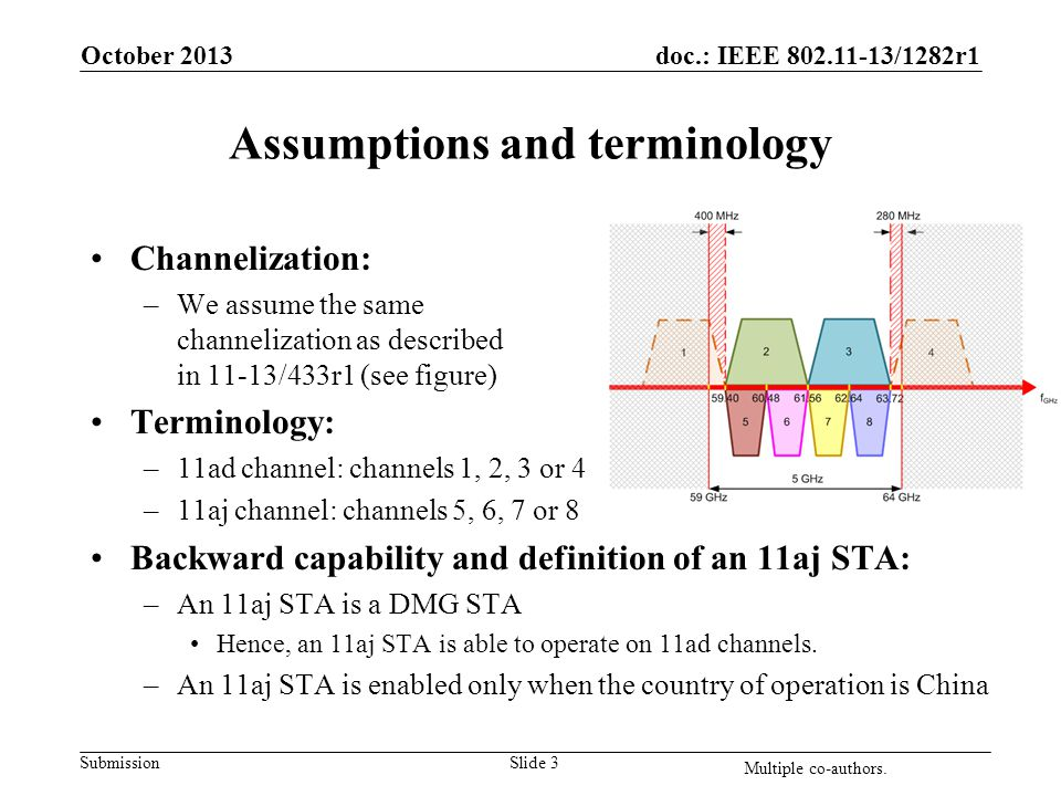 doc.: IEEE 802.11-13/1282r1 Submission Assumptions and terminology Channelization: –We assume the same channelization as described in 11-13/433r1 (see figure) Terminology: –11ad channel: channels 1, 2, 3 or 4 –11aj channel: channels 5, 6, 7 or 8 Backward capability and definition of an 11aj STA: –An 11aj STA is a DMG STA Hence, an 11aj STA is able to operate on 11ad channels.