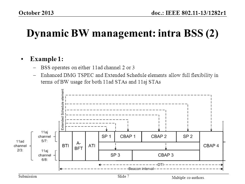 doc.: IEEE 802.11-13/1282r1 Submission Dynamic BW management: intra BSS (2) Example 1: –BSS operates on either 11ad channel 2 or 3 –Enhanced DMG TSPEC and Extended Schedule elements allow full flexibility in terms of BW usage for both 11ad STAs and 11aj STAs October 2013 Slide 7 Multiple co-authors.