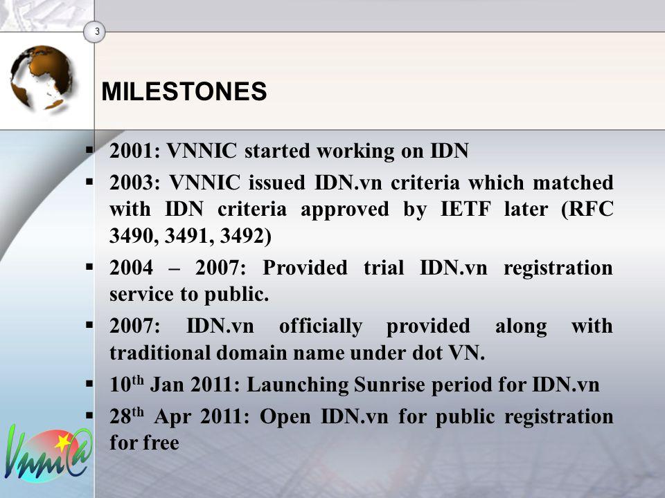 4 (c) VNNIC 2008 STATISTICS  Sunrise period: from 10 th Jan – 27 th Apr 2011  28 th Apr 2011: open for public registration  > 100,000 IDN.vn registered after 1 week (Only ~4,000 IDN.vn registered in previous period)