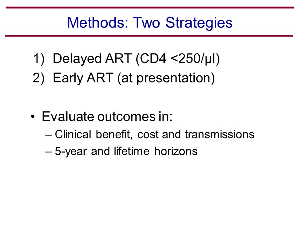 Different Costs of HIV Care 010203040010203040 Years since presentation * Other care costs include labs, routine care, OI prophylaxis, and treatment for HIV-related events