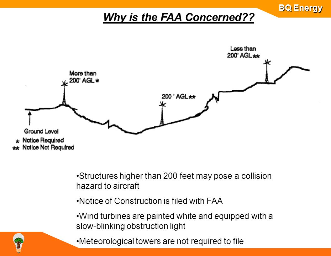 BQ Energy Why is the FAA Concerned?.