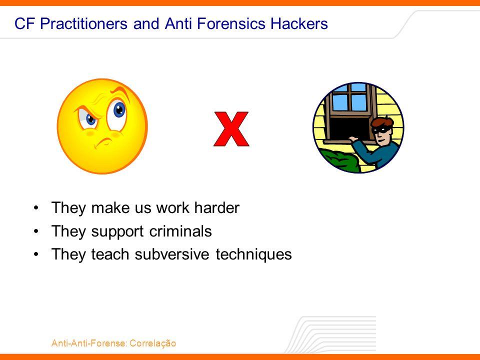 Anti-Anti-Forense: Correlação SysAdmin: Number One Anti Forensics Technique - Logs .