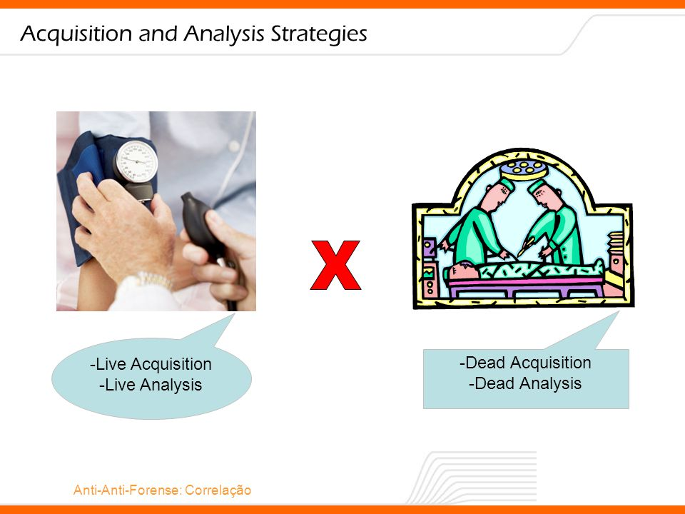Anti-Anti-Forense: Correlação Acquisition and Analysis Strategies -Live Acquisition -Live Analysis -Dead Acquisition -Dead Analysis