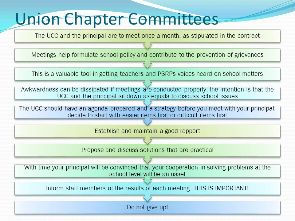 Union Chapter Committees Do not give up! Inform staff members of the results of each meeting. THIS IS IMPORTANT! With time your principal will be conv