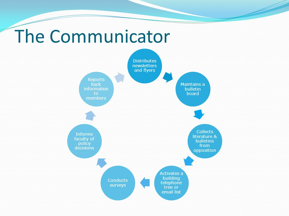 The Communicator Distributes newsletters and flyers Maintains a bulletin board Collects literature & bulletins from opposition Activates a building te