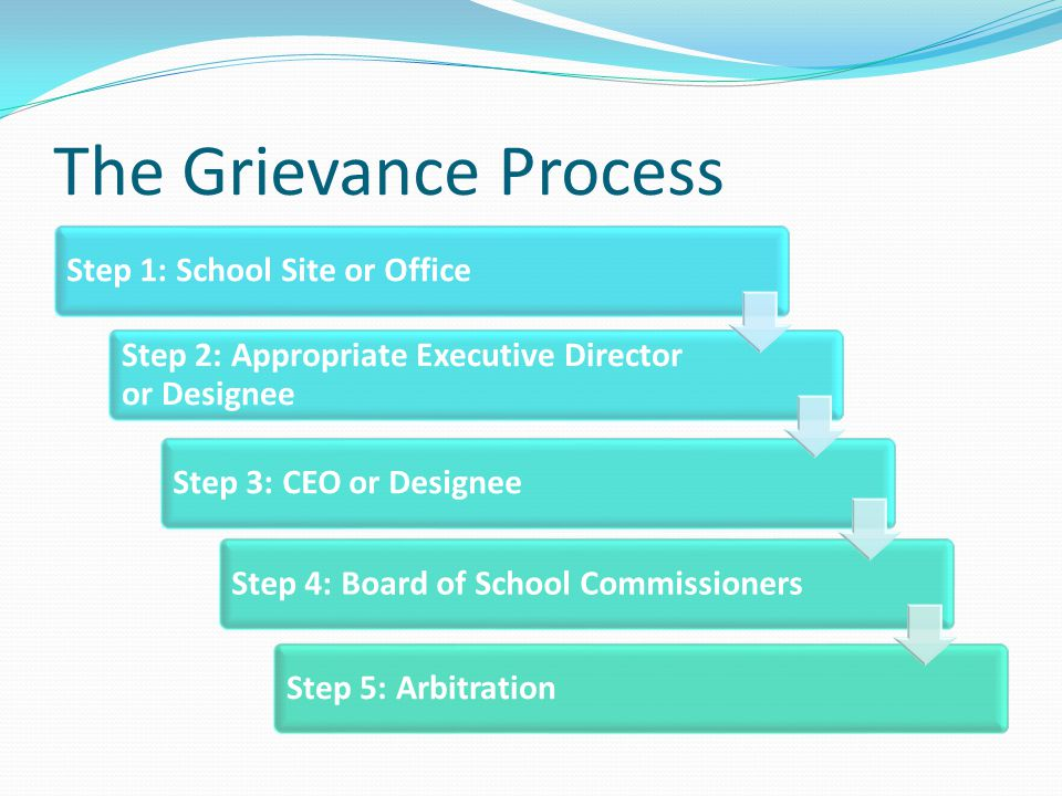 The Grievance Process Step 1: School Site or Office Step 2: Appropriate Executive Director or Designee Step 3: CEO or DesigneeStep 4: Board of School