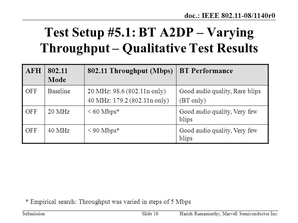doc.: IEEE 802.11-08/1140r0 SubmissionHarish Ramamurthy, Marvell Semiconductor Inc.Slide 16 Test Setup #5.1: BT A2DP – Varying Throughput – Qualitative Test Results AFH802.11 Mode 802.11 Throughput (Mbps)BT Performance OFFBaseline20 MHz: 98.6 (802.11n only) 40 MHz: 179.2 (802.11n only) Good audio quality, Rare blips (BT only) OFF20 MHz< 60 Mbps*Good audio quality, Very few blips OFF40 MHz< 90 Mbps*Good audio quality, Very few blips * Empirical search: Throughput was varied in steps of 5 Mbps