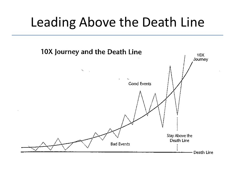 Leading Above the Death Line
