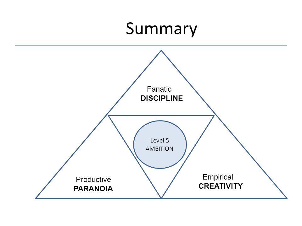 Summary Level 5 AMBITION Productive PARANOIA Empirical CREATIVITY Fanatic DISCIPLINE