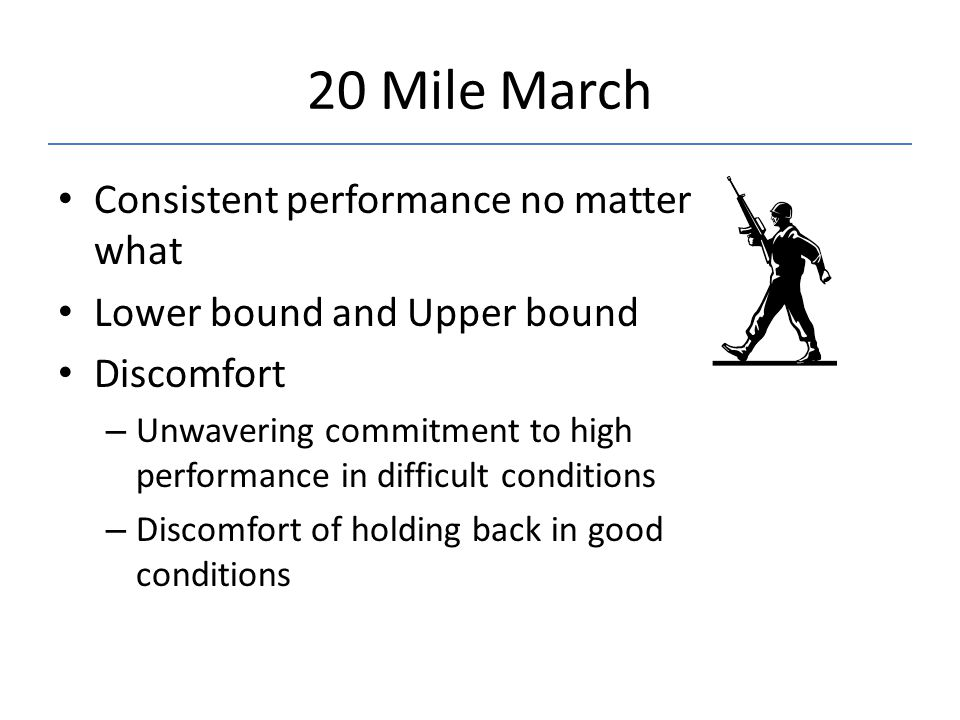 20 Mile March Consistent performance no matter what Lower bound and Upper bound Discomfort – Unwavering commitment to high performance in difficult co