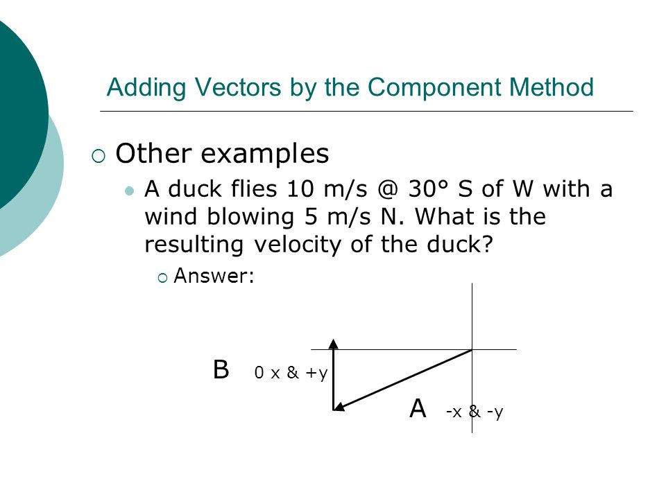 Adding Vectors by the Component Method  Other examples A duck flies 10 m/s @ 30° S of W with a wind blowing 5 m/s N.