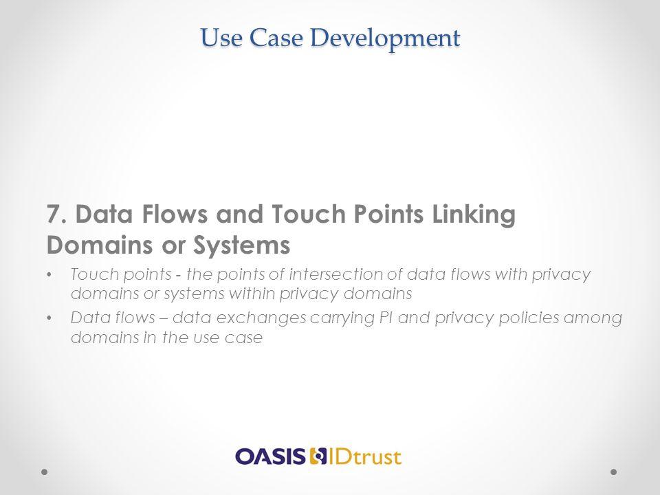 Use Case Development 7.