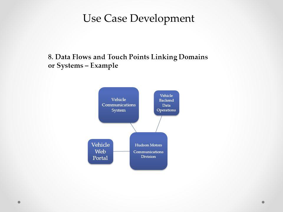Hudson Motors Communications Division Vehicle Backend Data Operations Vehicle Web Portal Vehicle Communications System Use Case Development 8.