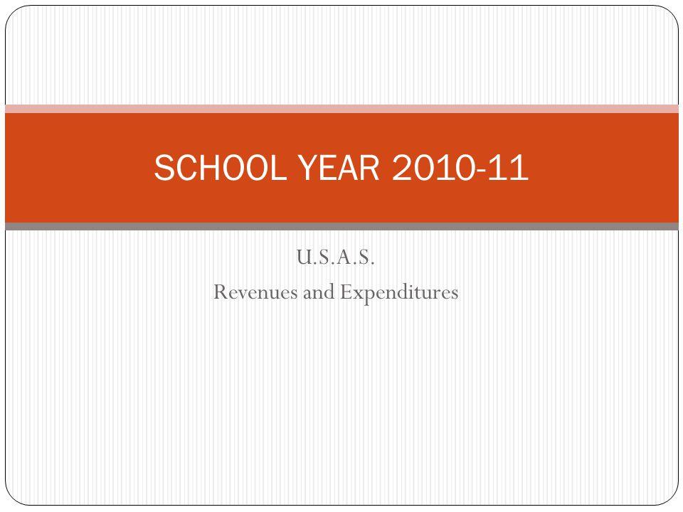 Administration $5.3 Million 5% Executive Administration (Superintendent) Building Principals (& Secretaries) Special Education administration/Supervisors