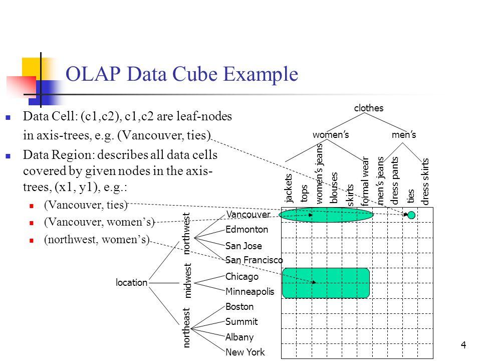 4 OLAP Data Cube Example clothes New York Vancouver Edmonton San Jose San Francisco Chicago Minneapolis Boston Summit Albany northwest midwest northea