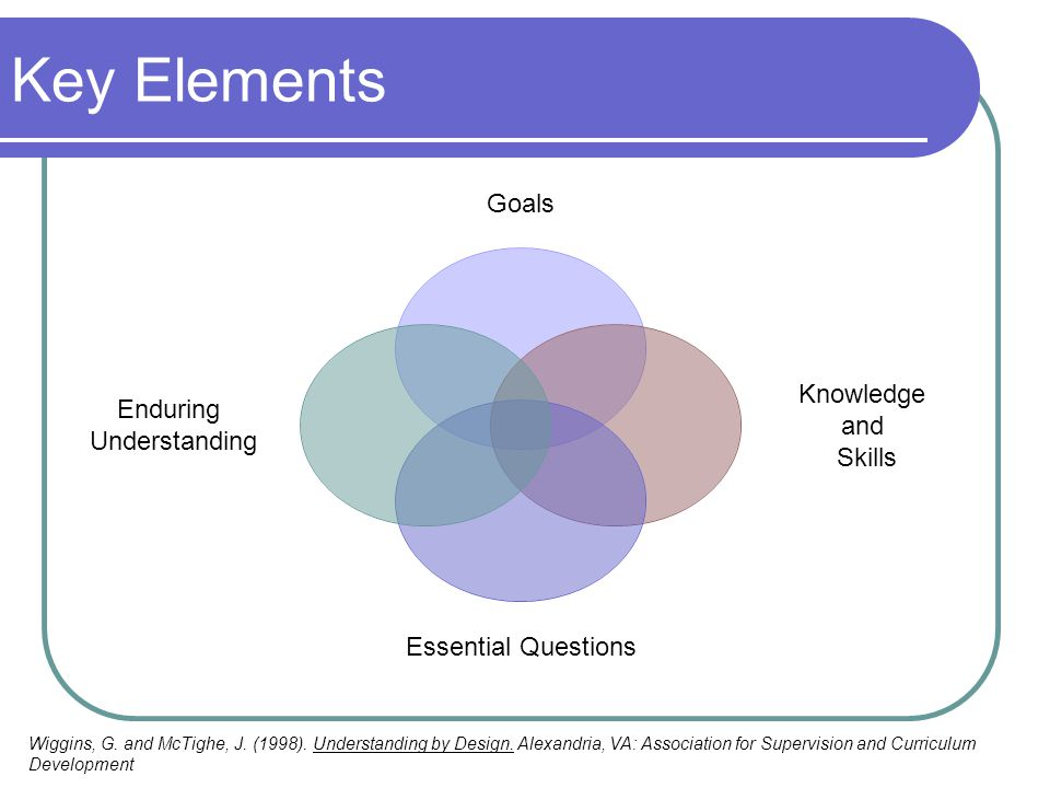 Stage 2: Determine Acceptable Evidence This stage identifies specific assessments that will be used.