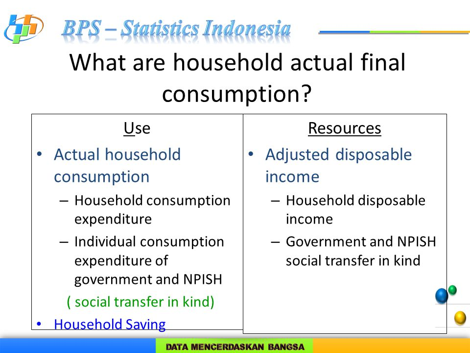 What are household actual final consumption? Use Actual household consumption – Household consumption expenditure – Individual consumption expenditure