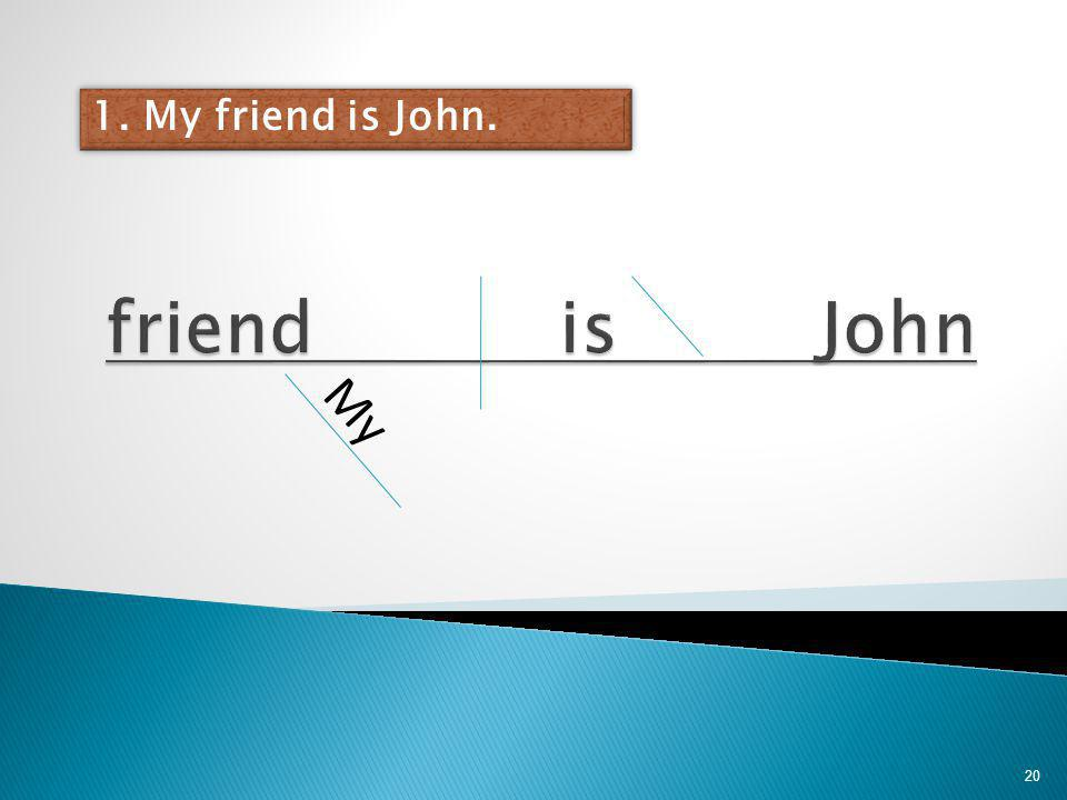 My 1. My friend is John. 20