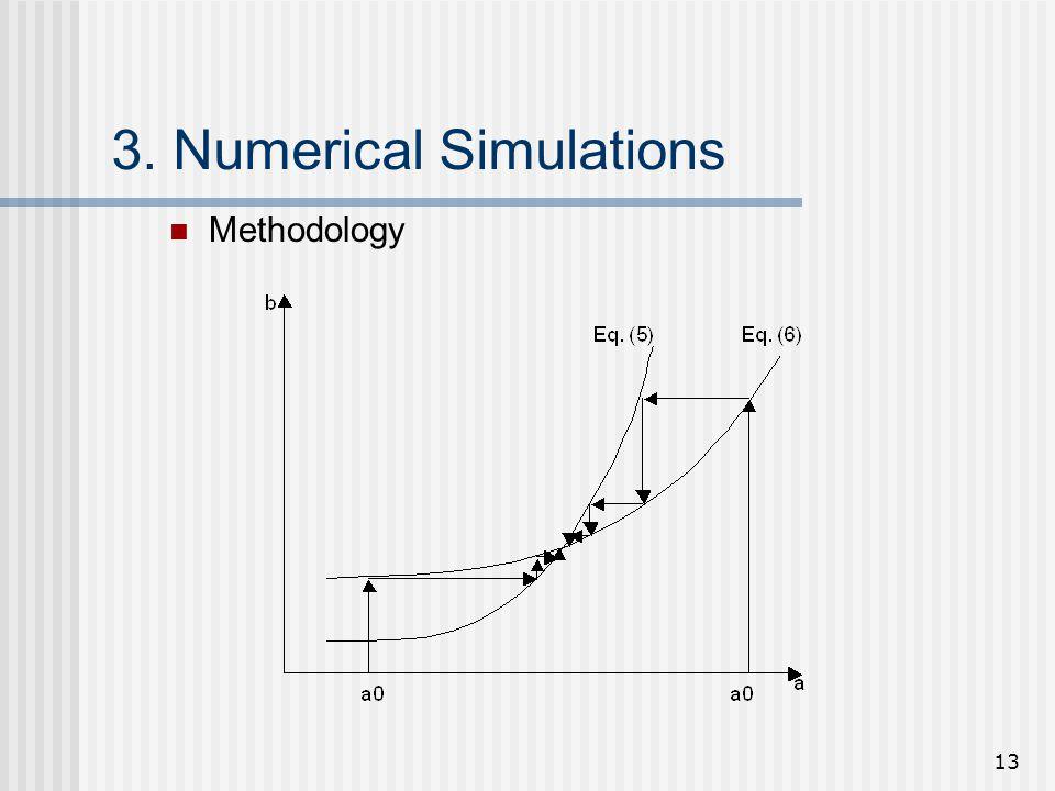 13 3. Numerical Simulations Methodology