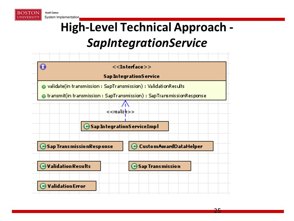 High-Level Technical Approach - SapIntegrationService 25