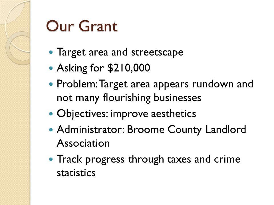 Target Area Focused on an area of 3 blocks on Main Street on the West Side of Binghamton.