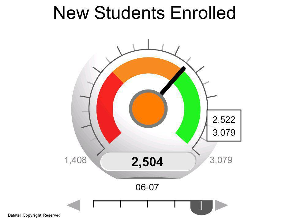 New Students Enrolled Datatel Copyright Reserved