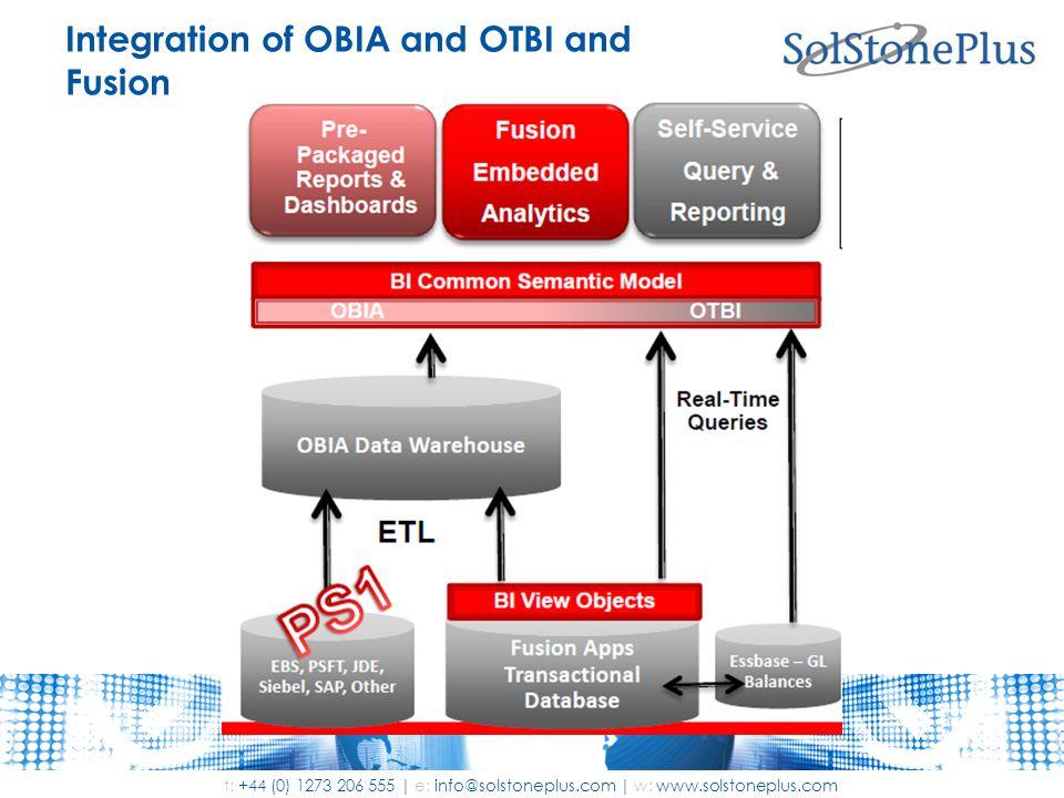 t: +44 (0) 1273 206 555 | e: info@solstoneplus.com | w: www.solstoneplus.com Integration of OBIA and OTBI and Fusion