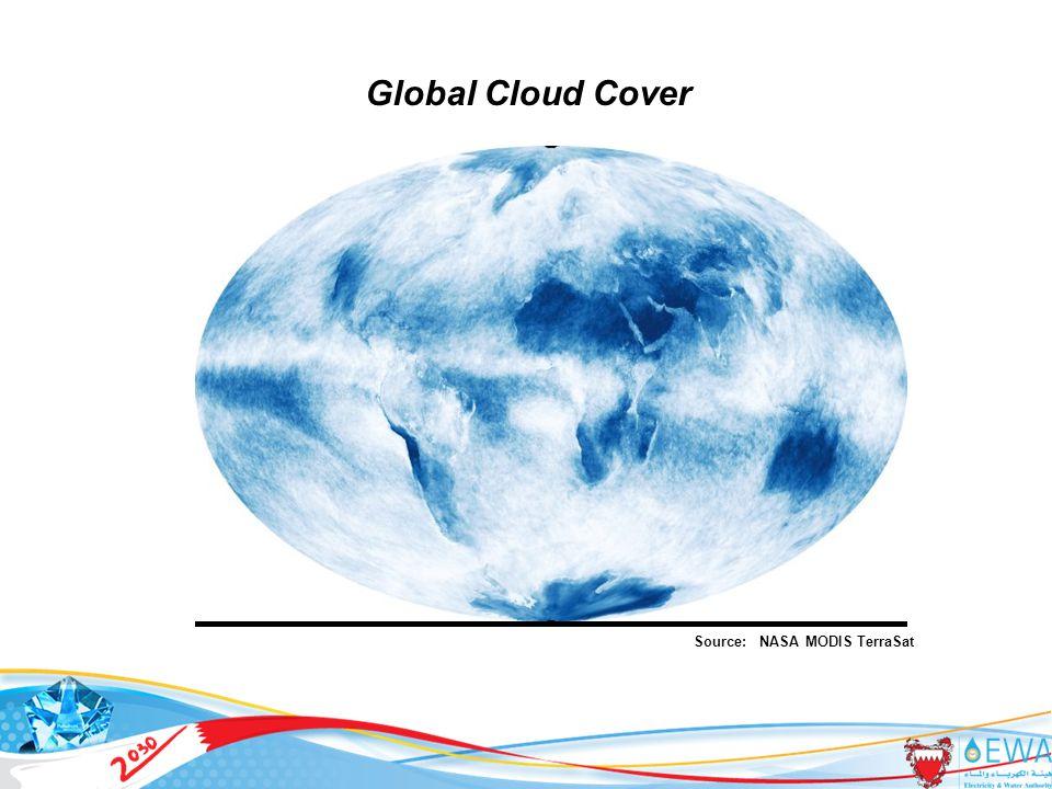 12 Global Cloud Cover Source: NASA MODIS TerraSat