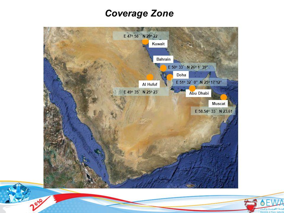 19 Monthly average Irradiance on tilted plane (Bahrain)