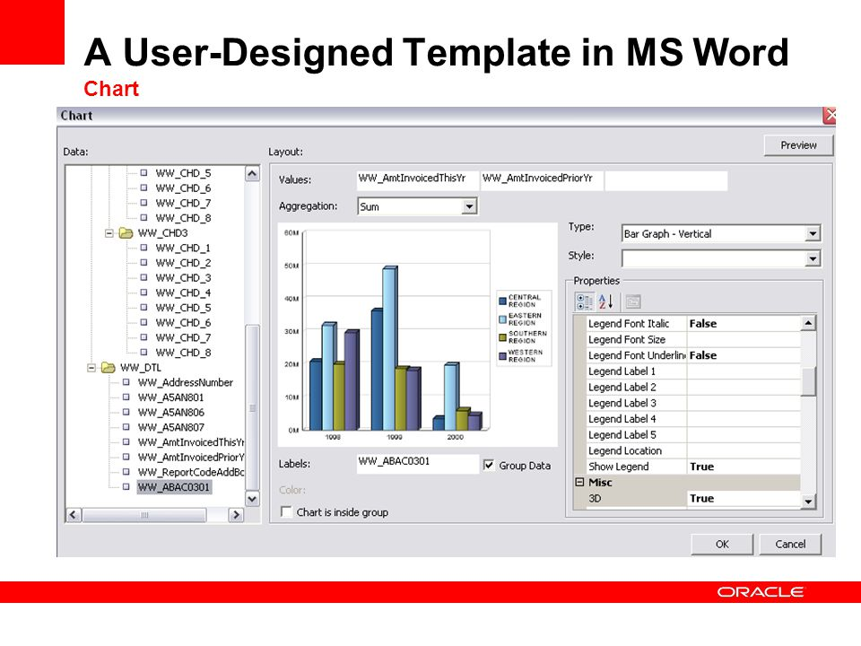 A User-Designed Template in MS Word Chart