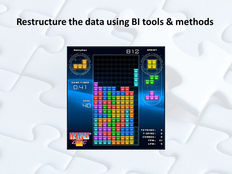 Restructure the data using BI tools & methods