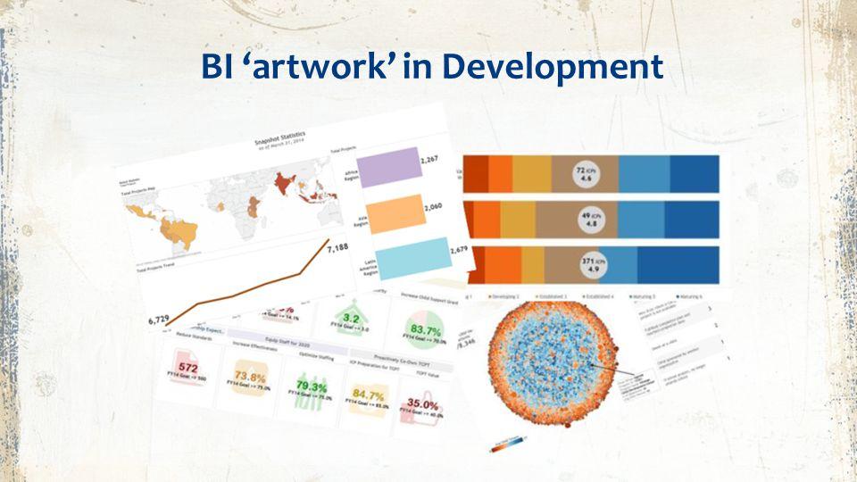 BI 'artwork' in Development